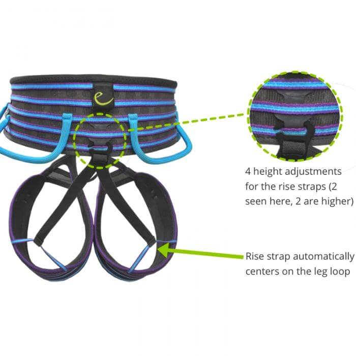 Edelrid Solaris Rise Straps and Drop Seat