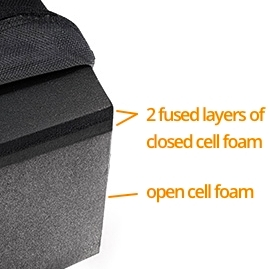 Petzl Alto Crash Pad Foam Details